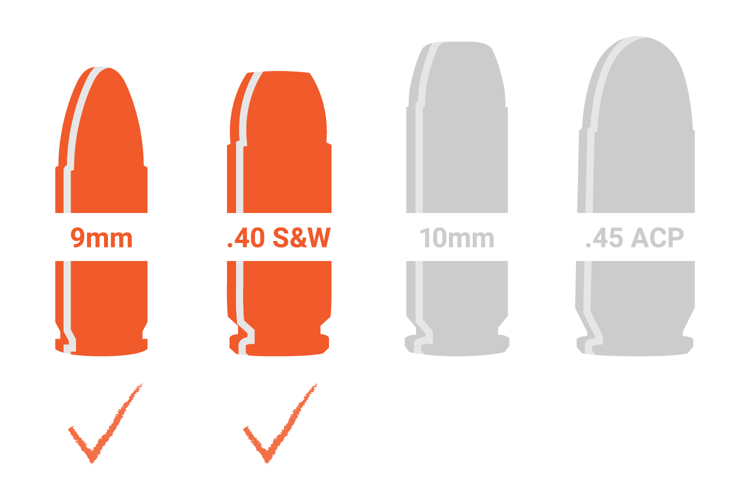 9mm and .40 S&W Compatible